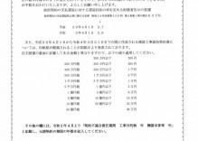 平成29年10月版工事下請注文書をお買い上げのお客様へ